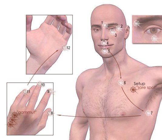 EFT / Emotional Freedom Techniques - Klopfpunkte