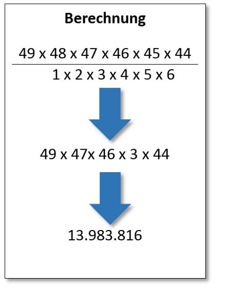 Grafik - Lottoberechnung