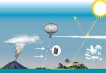 Geoengineering - hier SPICE: Solar Radiation Management