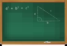 Regeln in der Mathematik - der Satz des Pythagoras auf einer Tafel