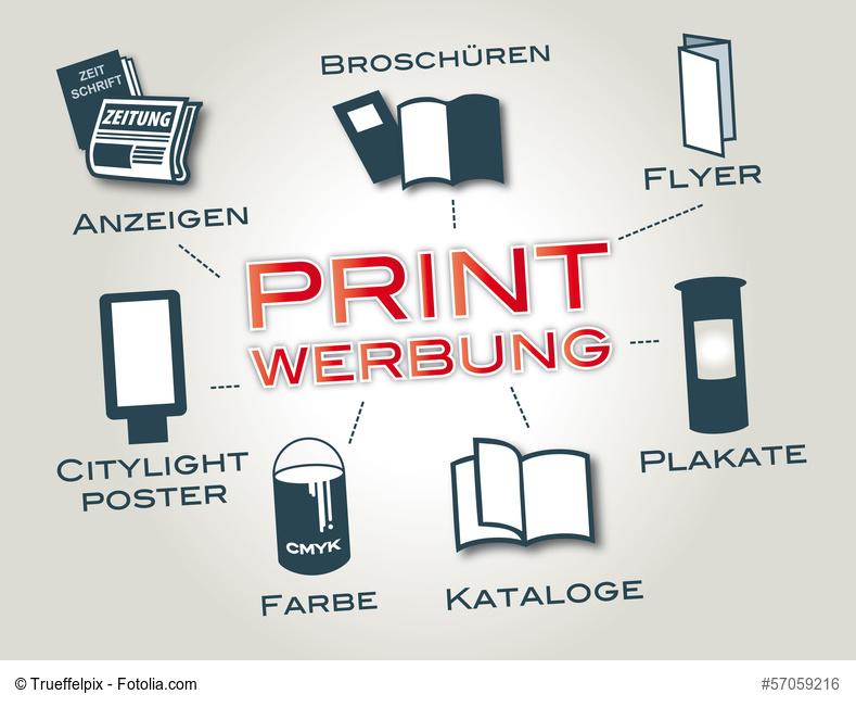 Die verschiedenen Möglichkeiten der Printwerbung
